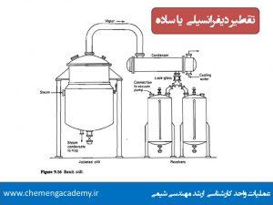 آموزش تقطیر ساده عملیات واحد کنکور مهندسی شیمی