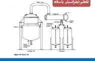 آموزش تقطیر ساده عملیات واحد مهندسی شیمی simple distillation