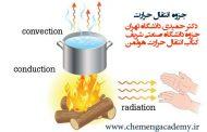 جزوه انتقال حرارت مهندسی شیمی|دانلود رایگان جزوه انتقال حرارت دانشگاه تهران